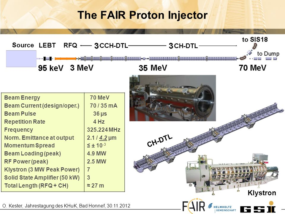 The FAIR Proton Injector