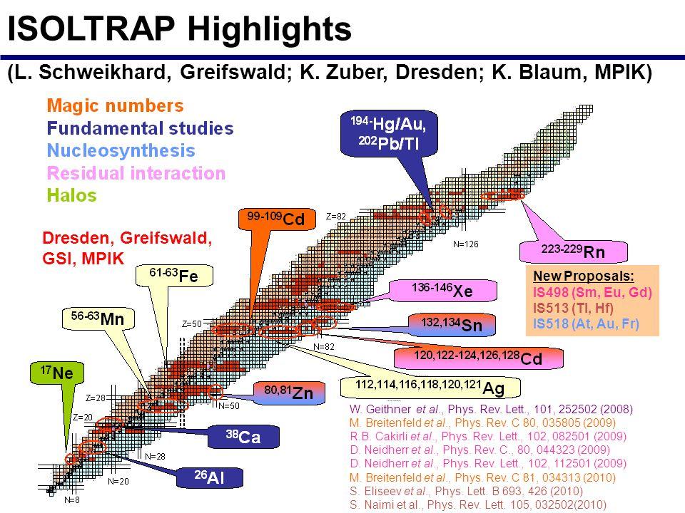 ISOLTRAP Highlights (L. Schweikhard, Greifswald; K. Zuber, Dresden; K. Blaum, MPIK) Dresden, Greifswald,
