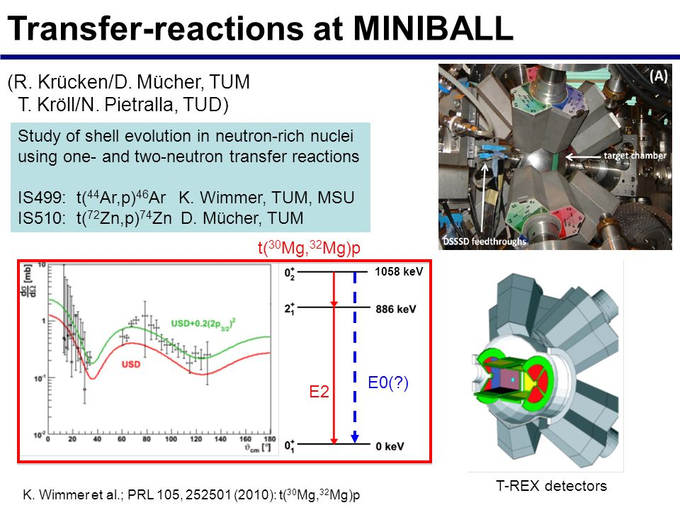 Transfer-reactions at MINIBALL