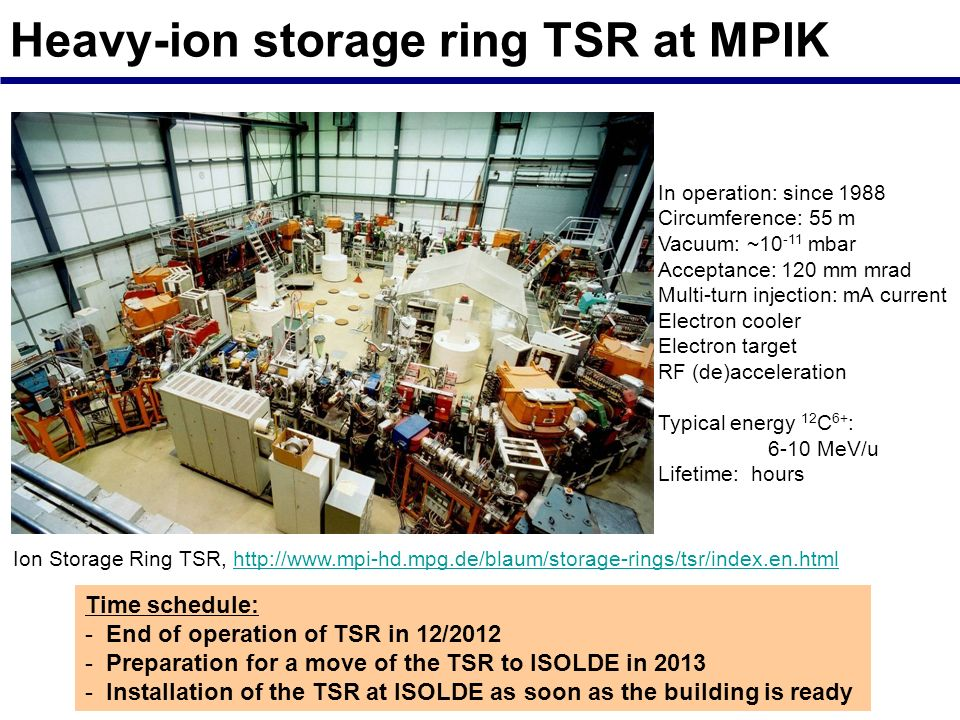 Heavy-ion storage ring TSR at MPIK