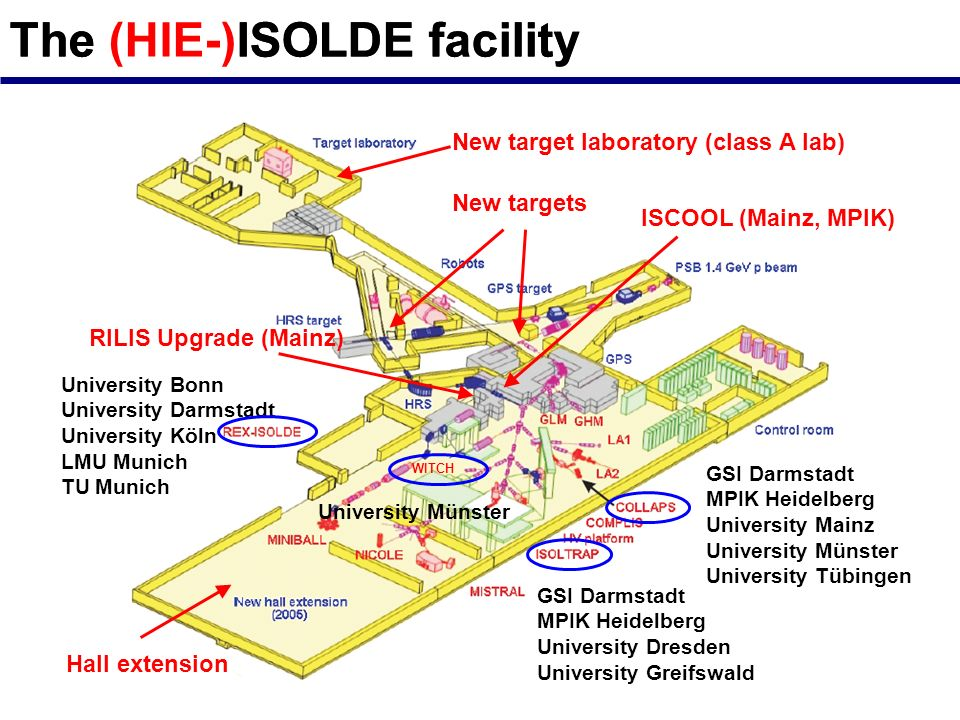The (HIE-)ISOLDE facility The ISOLDE facility