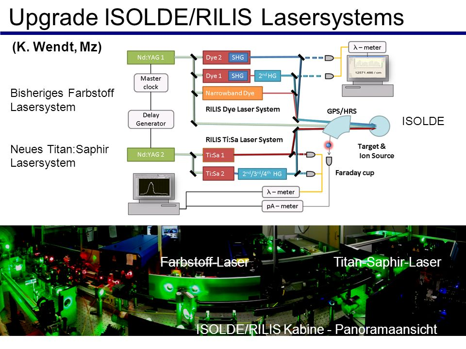 Upgrade ISOLDE/RILIS Lasersystems