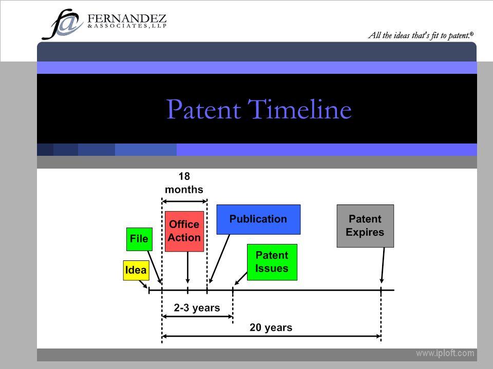 Patent Timeline www.iploft.com