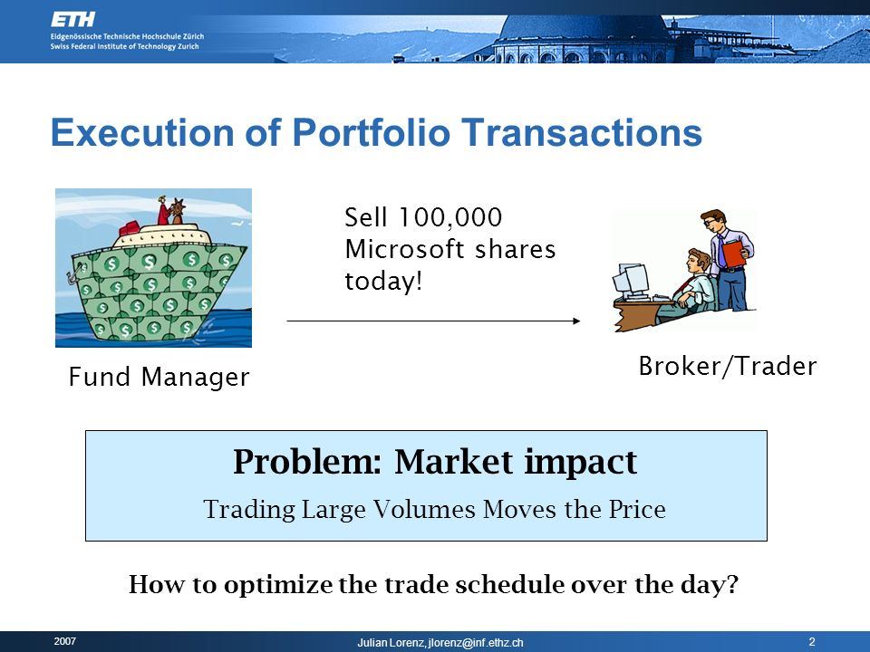 Execution of Portfolio Transactions