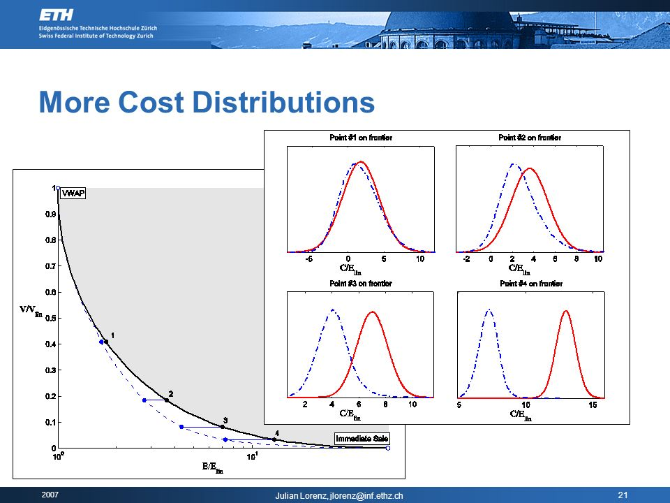 More Cost Distributions