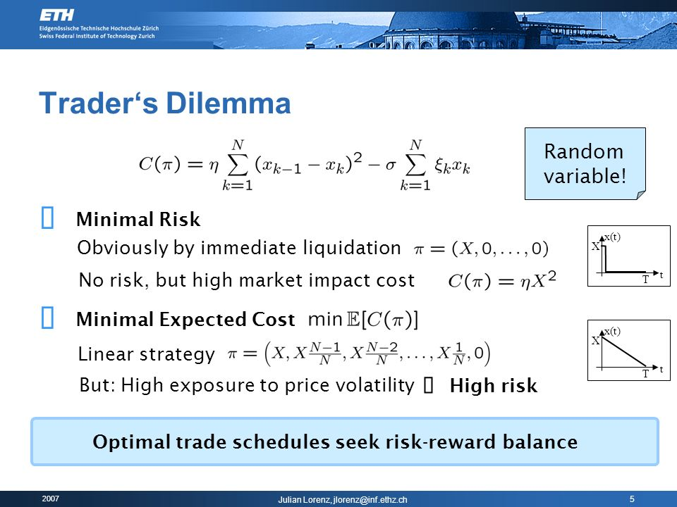 Œ  ð Trader's Dilemma Random variable! Minimal Risk