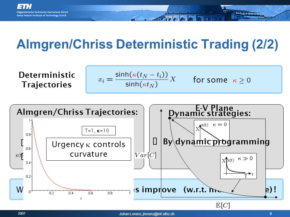Almgren/Chriss Deterministic Trading (2/2)