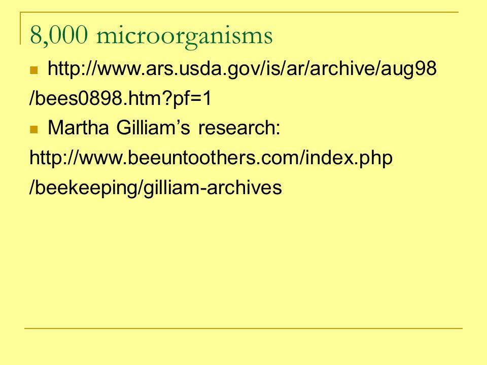 8,000 microorganisms http://www.ars.usda.gov/is/ar/archive/aug98