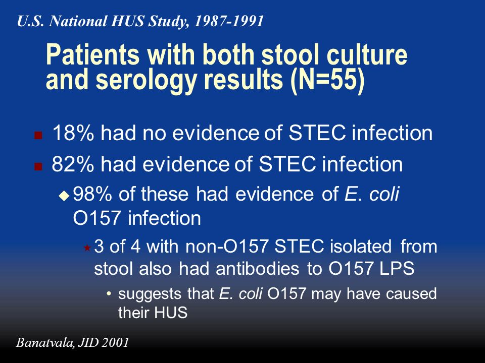 Patients with both stool culture and serology results (N=55)