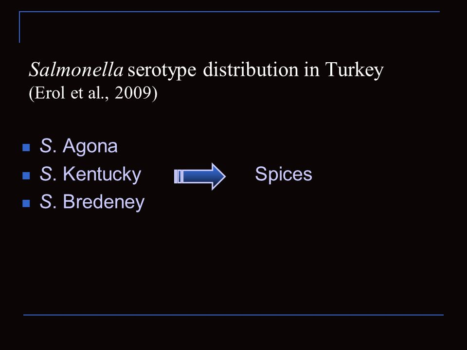 Salmonella serotype distribution in Turkey (Erol et al., 2009)