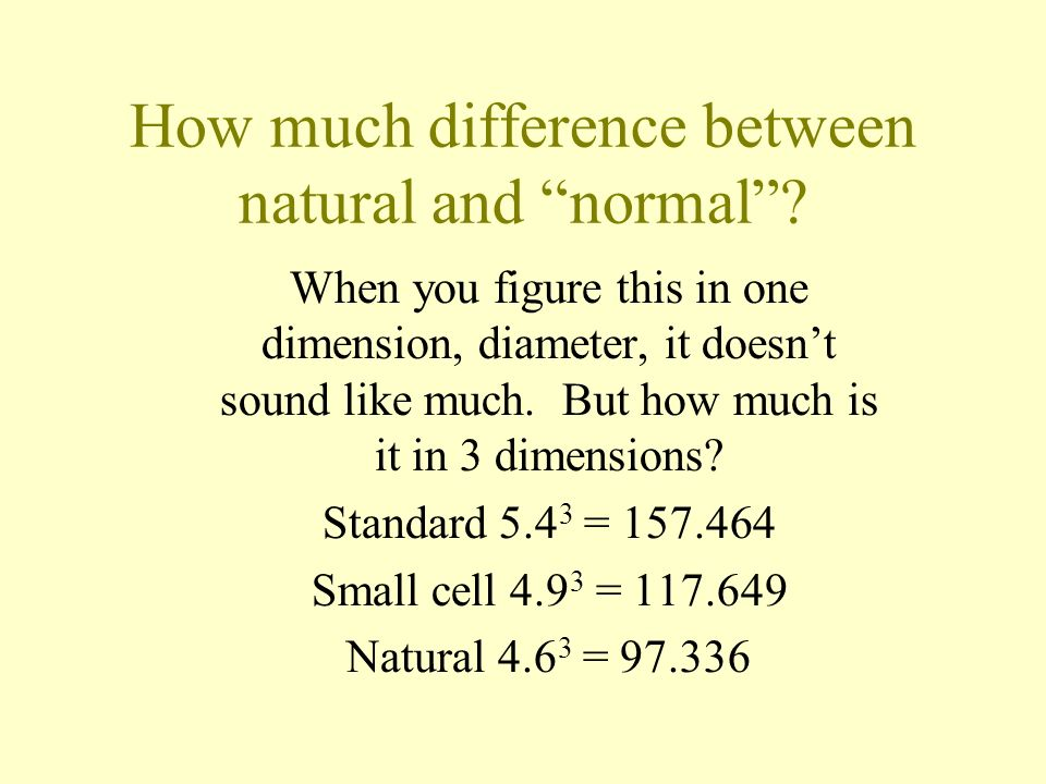 How much difference between natural and normal