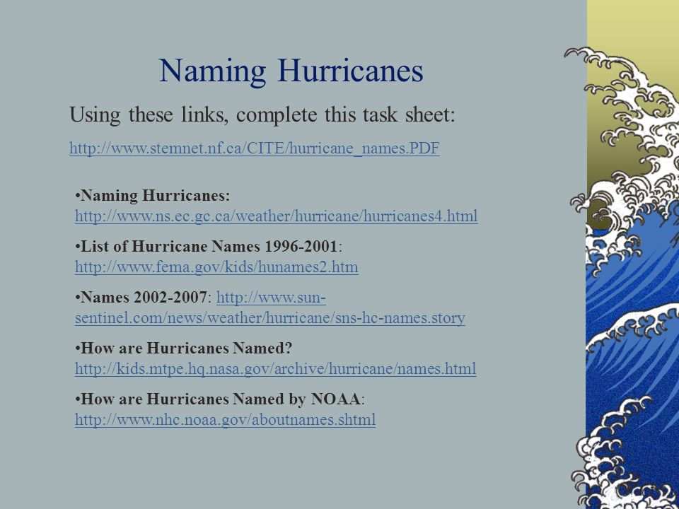 Naming Hurricanes Using these links, complete this task sheet:
