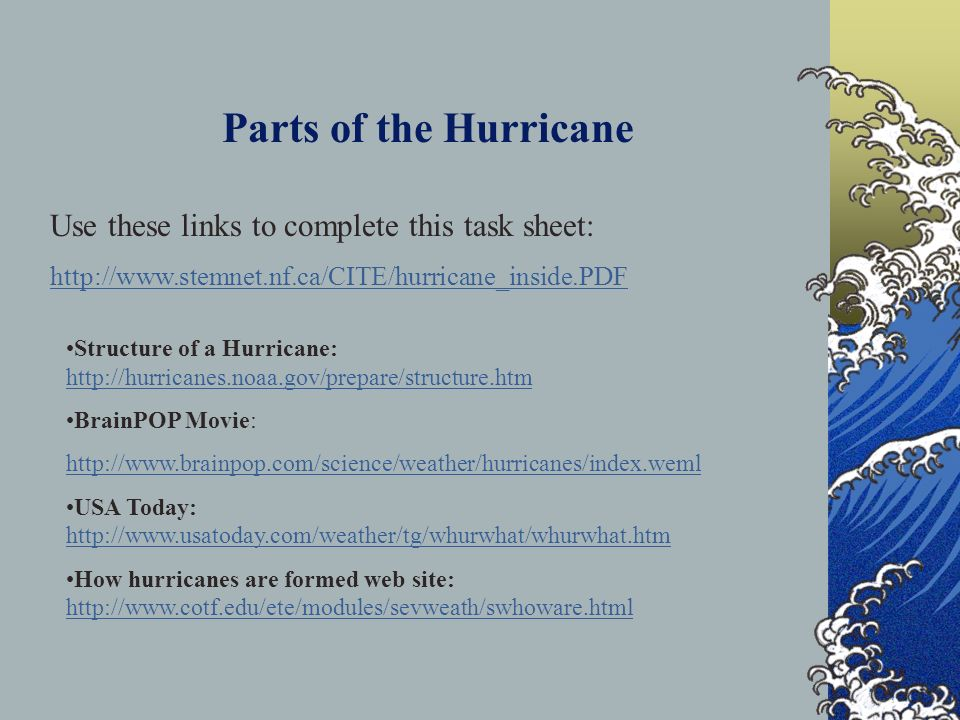 Parts of the Hurricane Use these links to complete this task sheet: