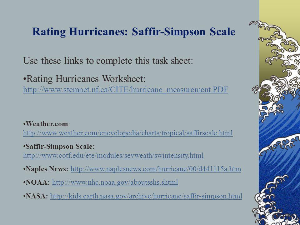 Rating Hurricanes: Saffir-Simpson Scale