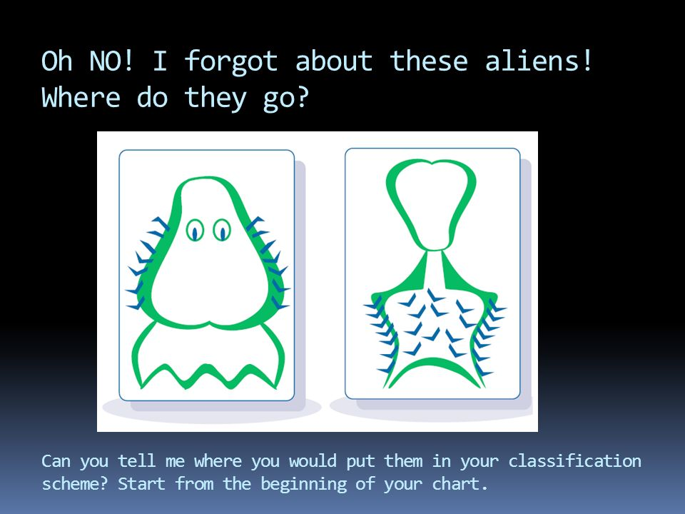 Oh NO! I forgot about these aliens! Where do they go