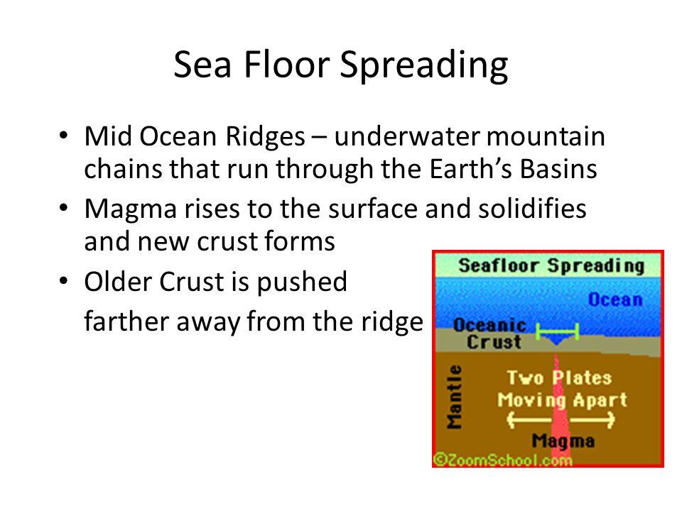 Sea Floor Spreading Mid Ocean Ridges – underwater mountain chains that run through the Earth's Basins.