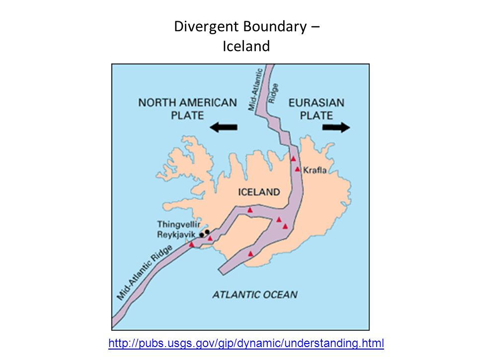 Divergent Boundary – Iceland
