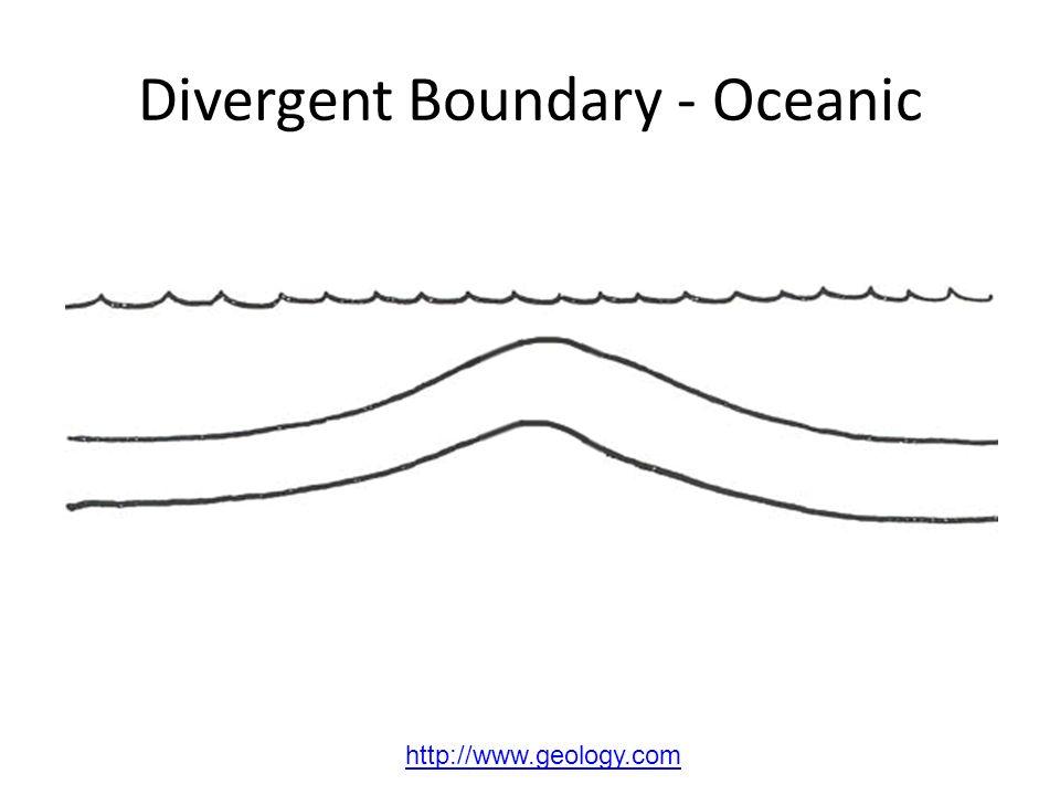 Divergent Boundary - Oceanic