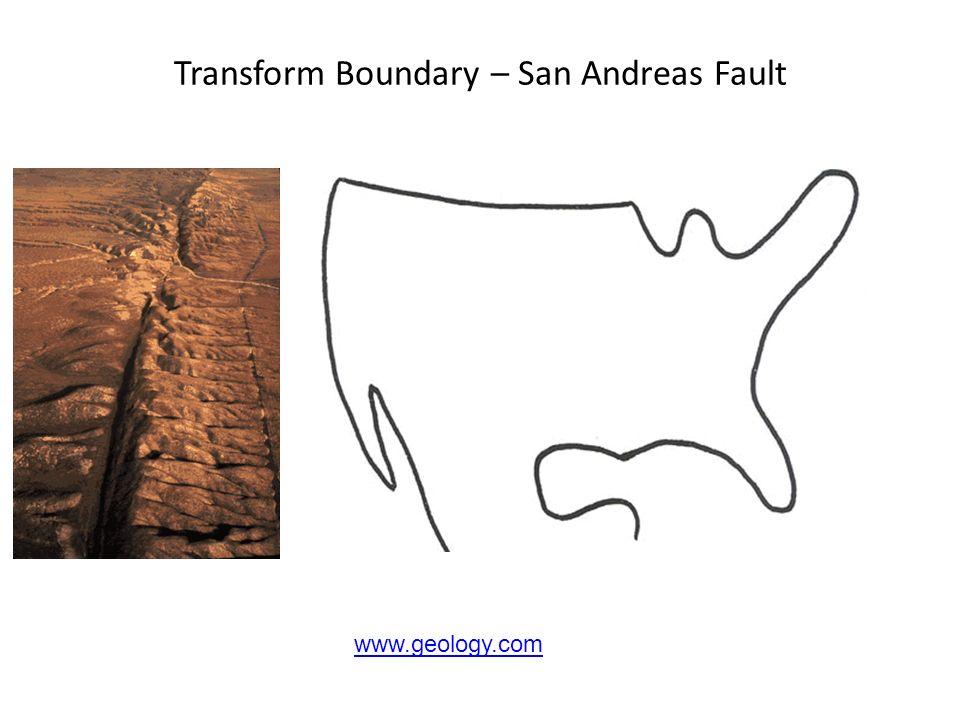 Transform Boundary – San Andreas Fault