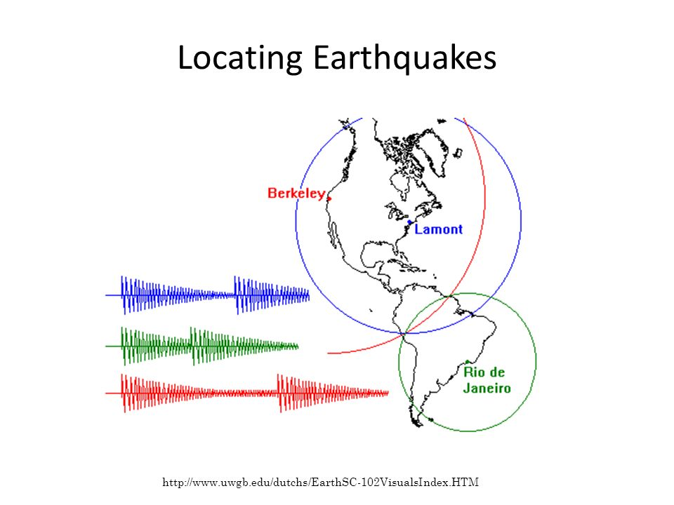 Locating Earthquakes