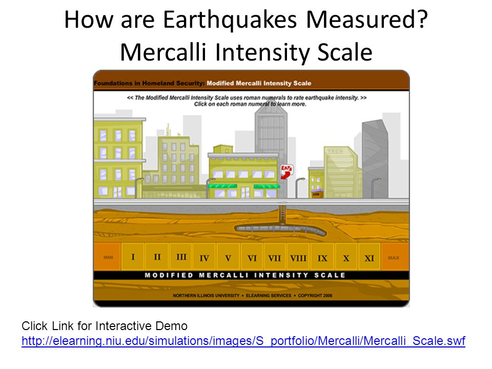 How are Earthquakes Measured Mercalli Intensity Scale