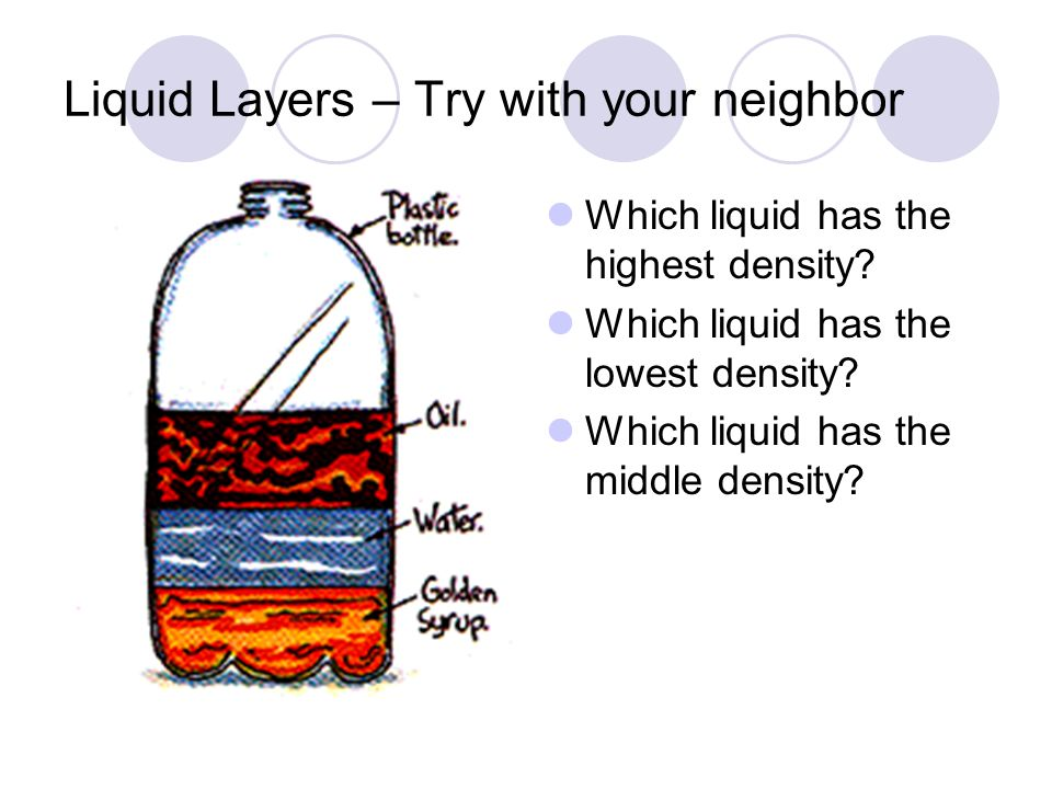 Liquid Layers – Try with your neighbor