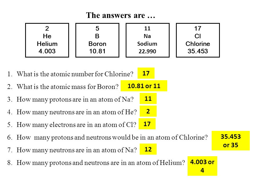 The answers are … What is the atomic number for Chlorine 17