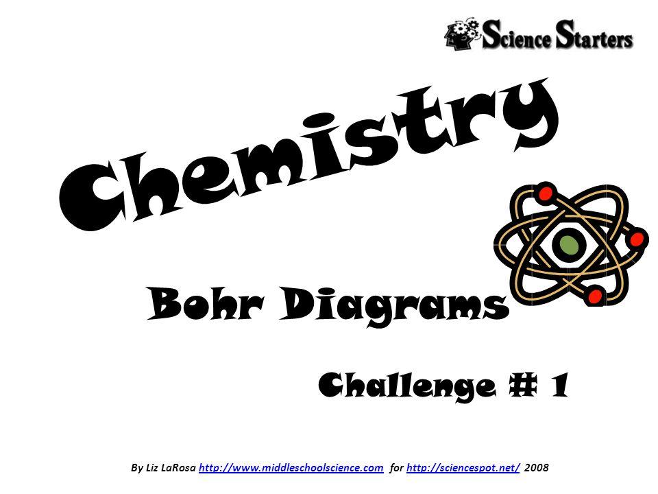 Chemistry Bohr Diagrams Challenge # 1
