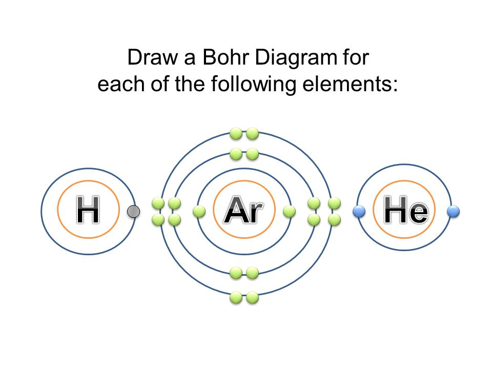 each of the following elements: