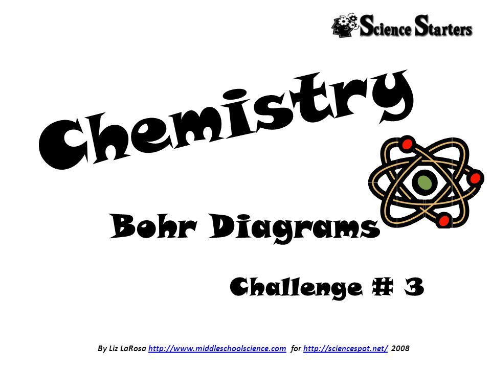 Chemistry Bohr Diagrams Challenge # 3