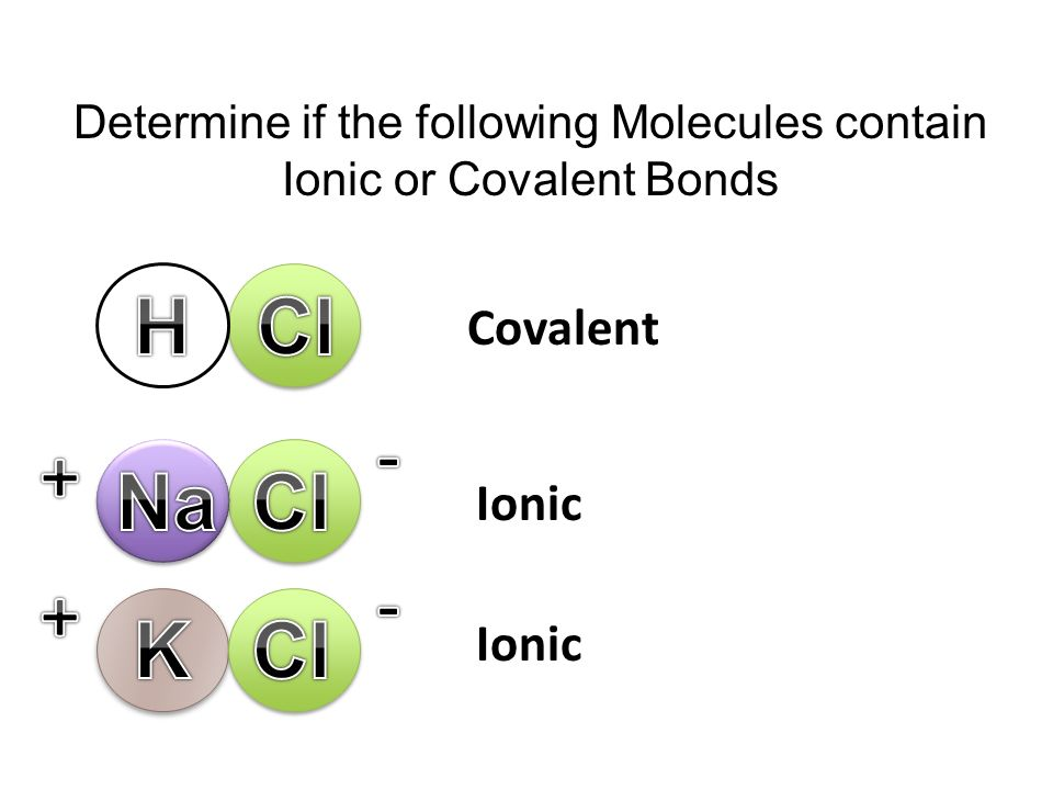 H Cl - + Na Cl - + K Cl Covalent Ionic Ionic