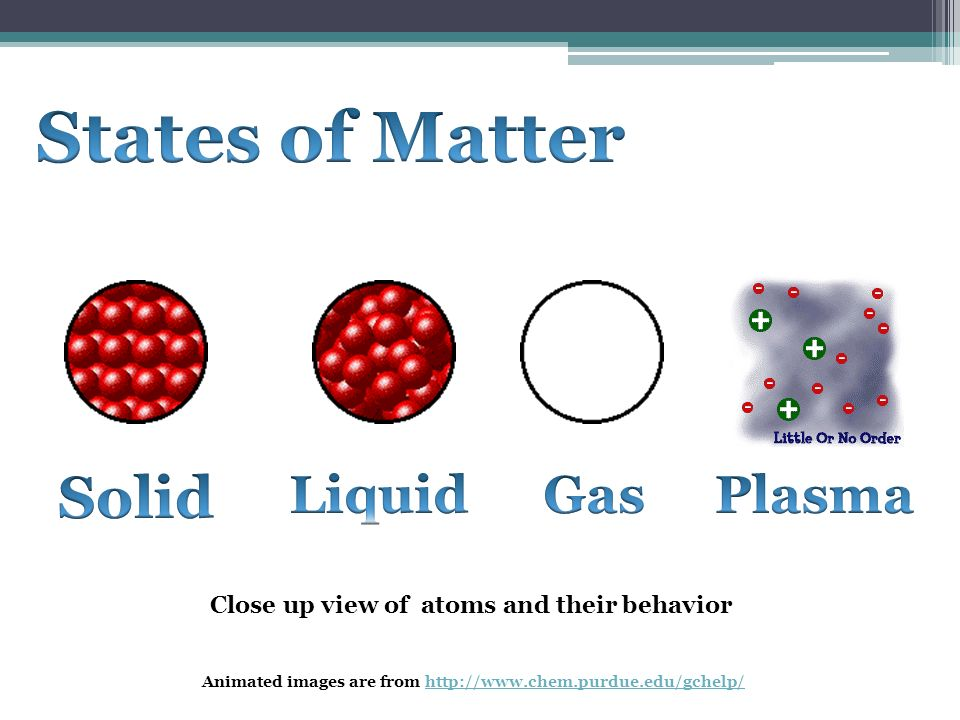 States of Matter Solid Liquid Gas Plasma
