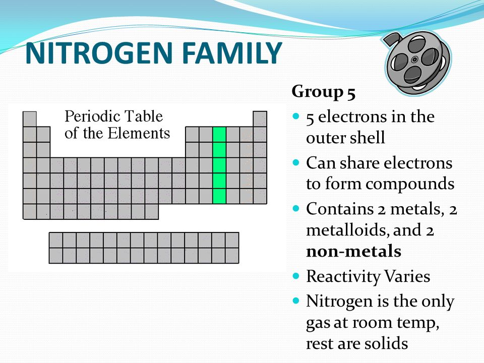 NITROGEN FAMILY Group 5 5 electrons in the outer shell