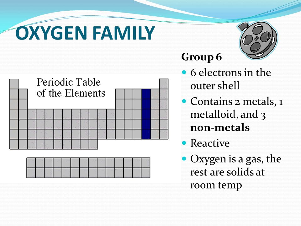OXYGEN FAMILY Group 6 6 electrons in the outer shell