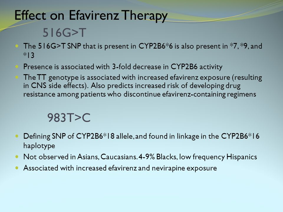 Effect on Efavirenz Therapy 516G>T