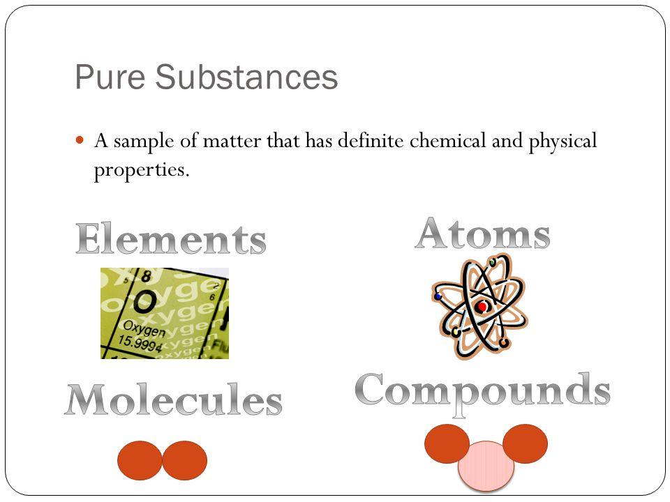 Atoms Elements Compounds Molecules