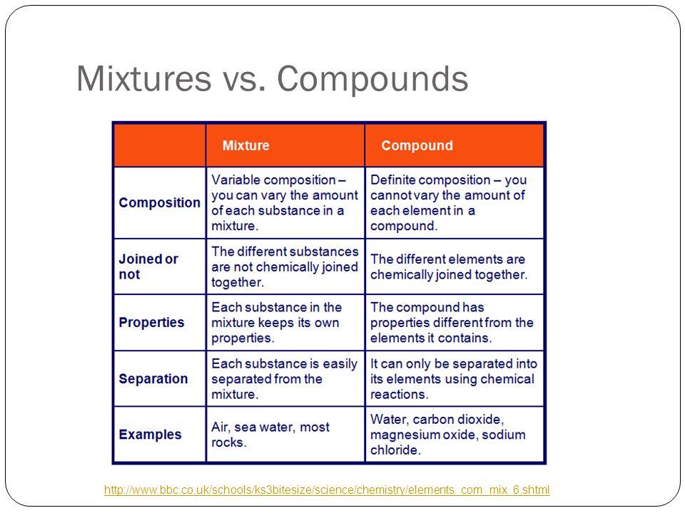 Mixtures vs.