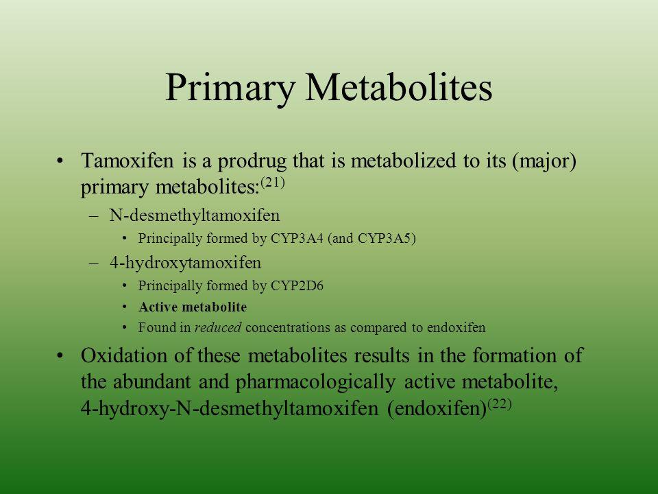 Primary Metabolites Tamoxifen is a prodrug that is metabolized to its (major) primary metabolites:(21)