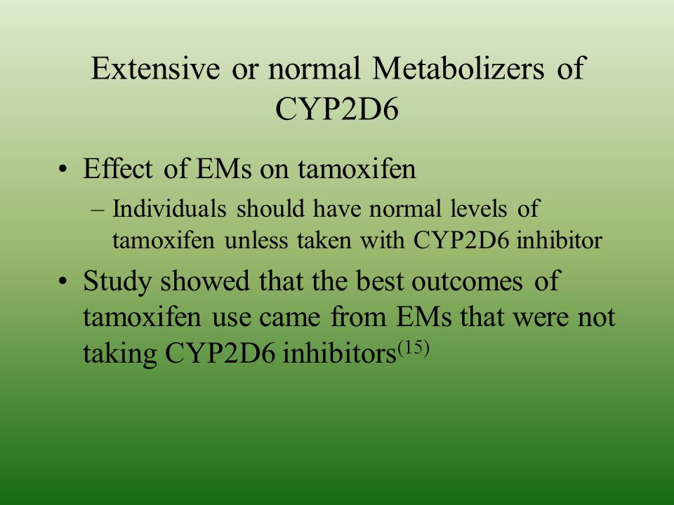 Extensive or normal Metabolizers of CYP2D6