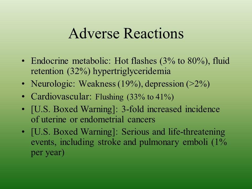 Adverse Reactions Cardiovascular: Flushing (33% to 41%)