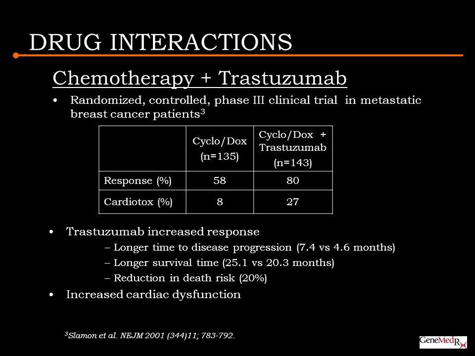Cyclo/Dox + Trastuzumab