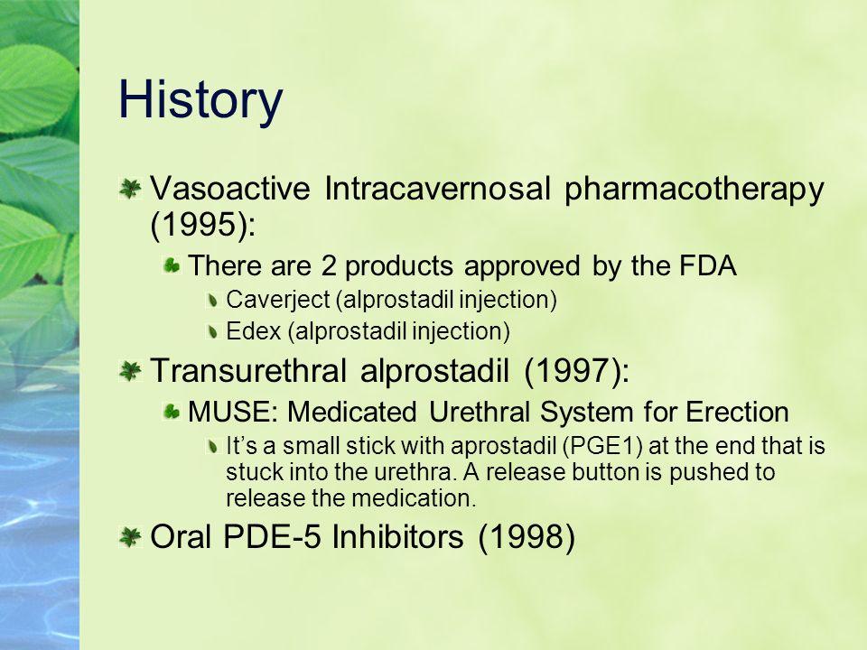 History Vasoactive Intracavernosal pharmacotherapy (1995):