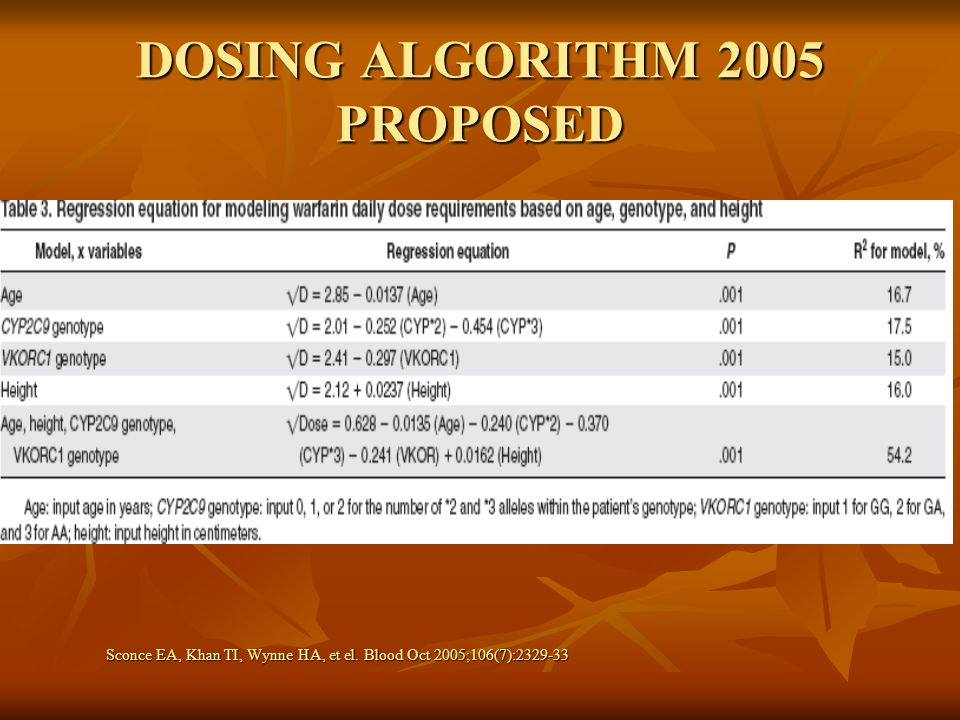 DOSING ALGORITHM 2005 PROPOSED