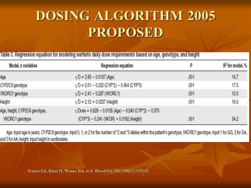 DOSING ALGORITHM 2005 PROPOSED