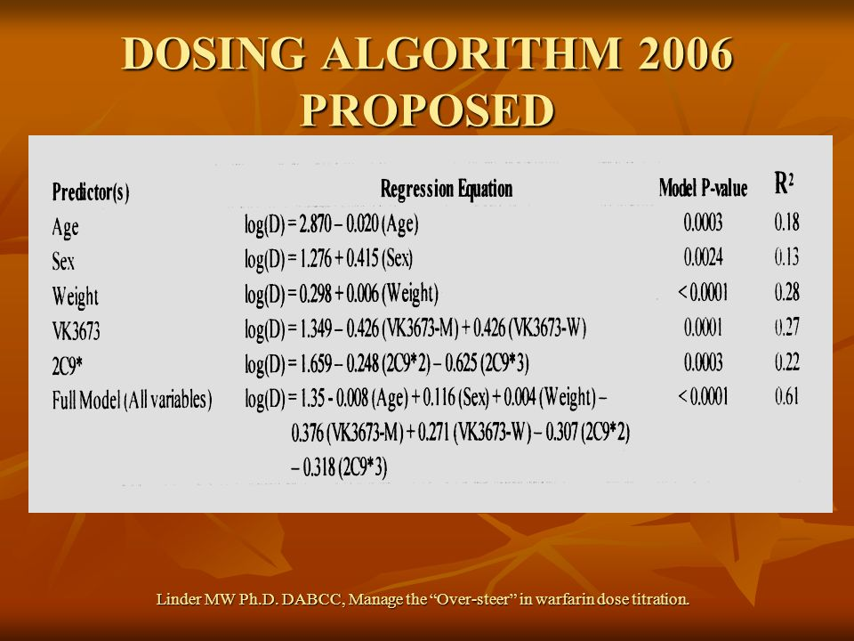 DOSING ALGORITHM 2006 PROPOSED
