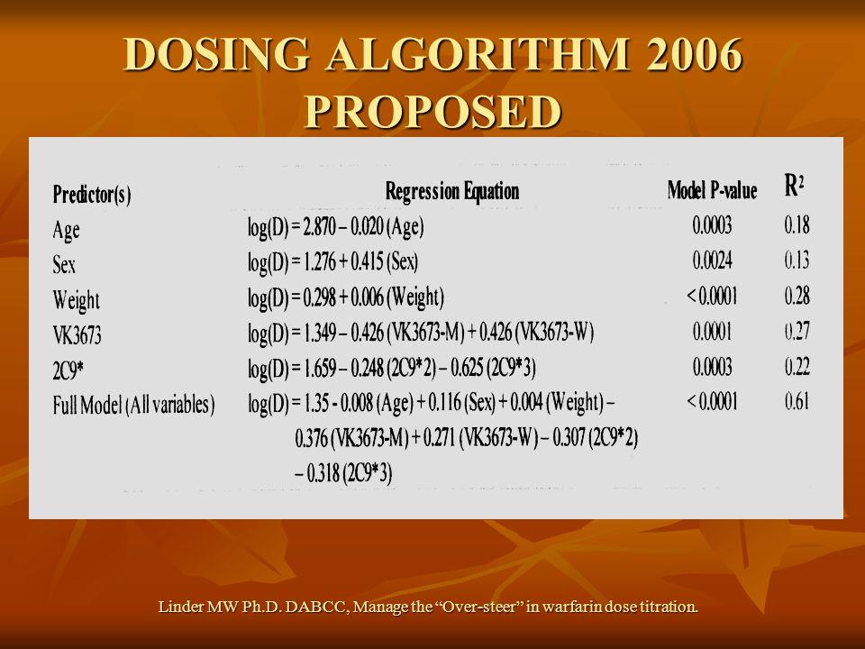 DOSING ALGORITHM 2006 PROPOSED