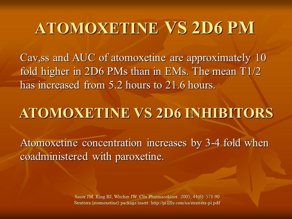 ATOMOXETINE VS 2D6 INHIBITORS