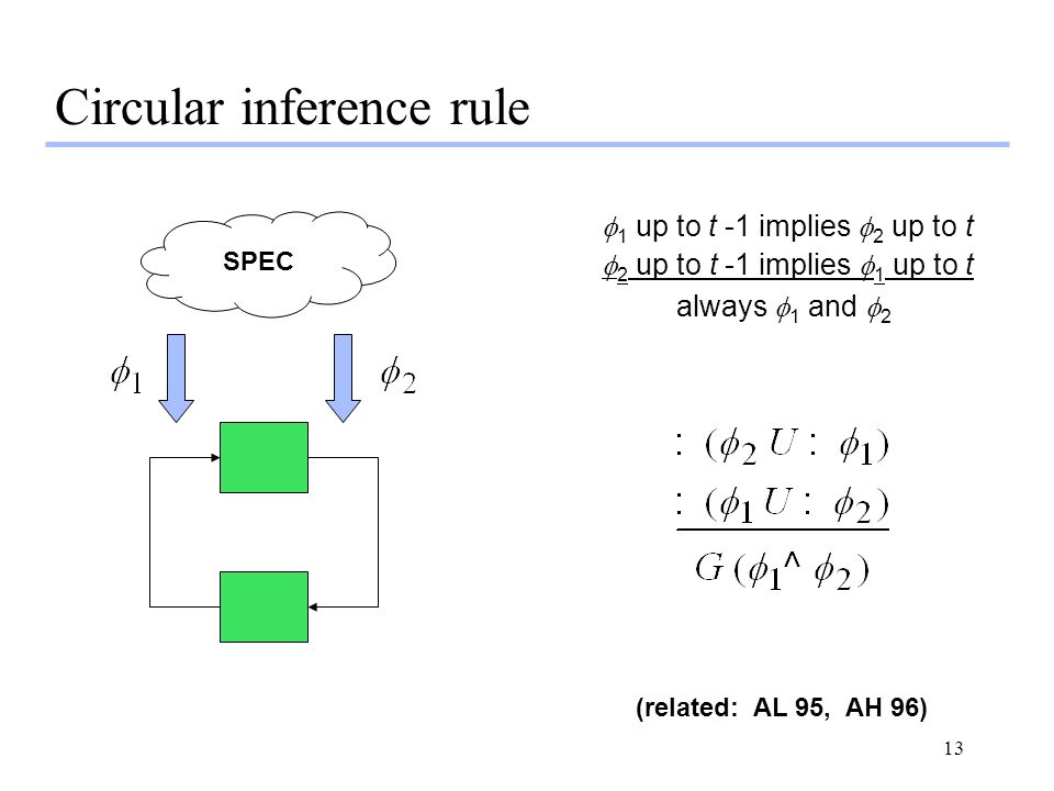 Circular inference rule