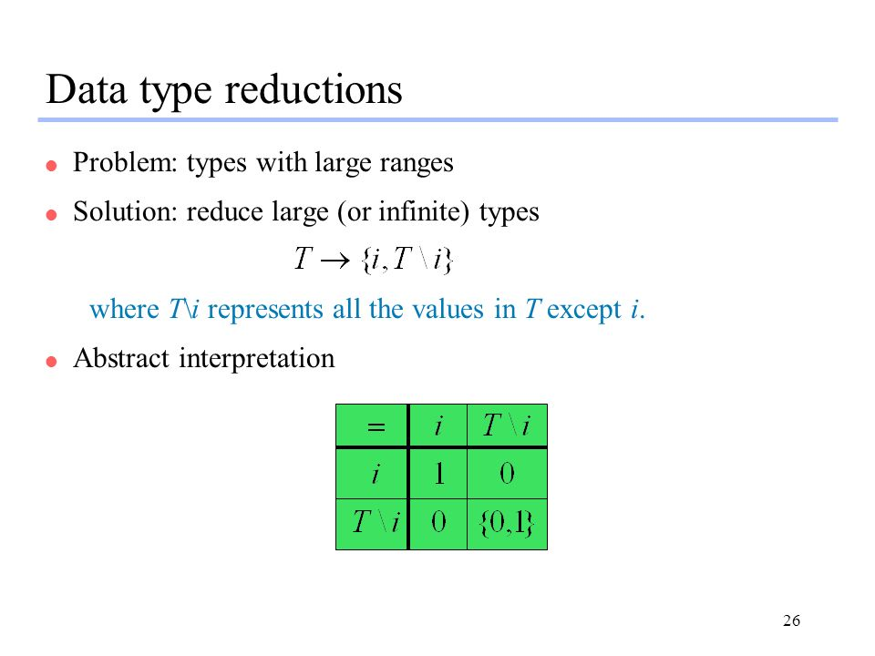Data type reductions Problem: types with large ranges