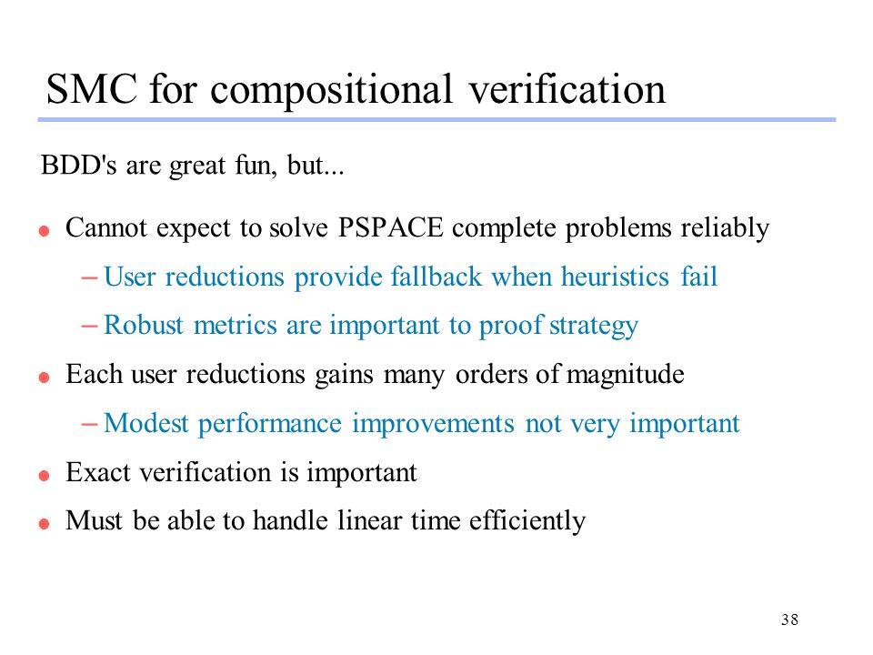 SMC for compositional verification